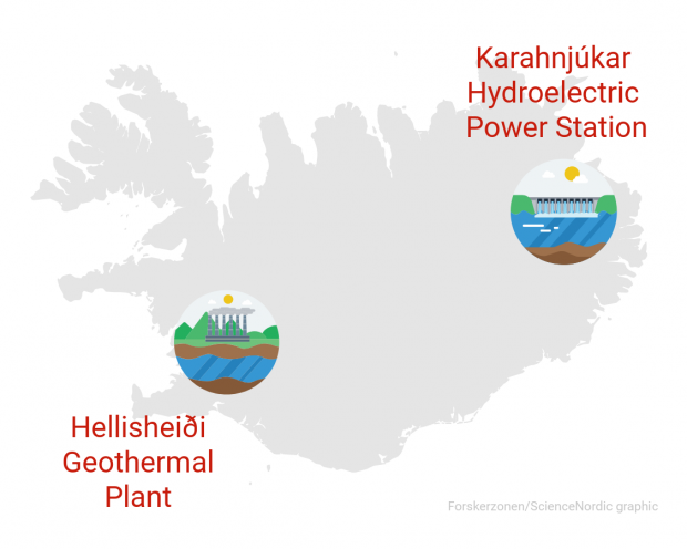 ICELAND Country Studies: A brief, comprehensive study of Iceland