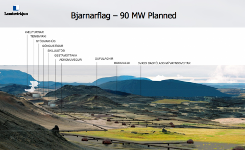 Landsvirkjun projection of the Bjarnaflag Power Station.